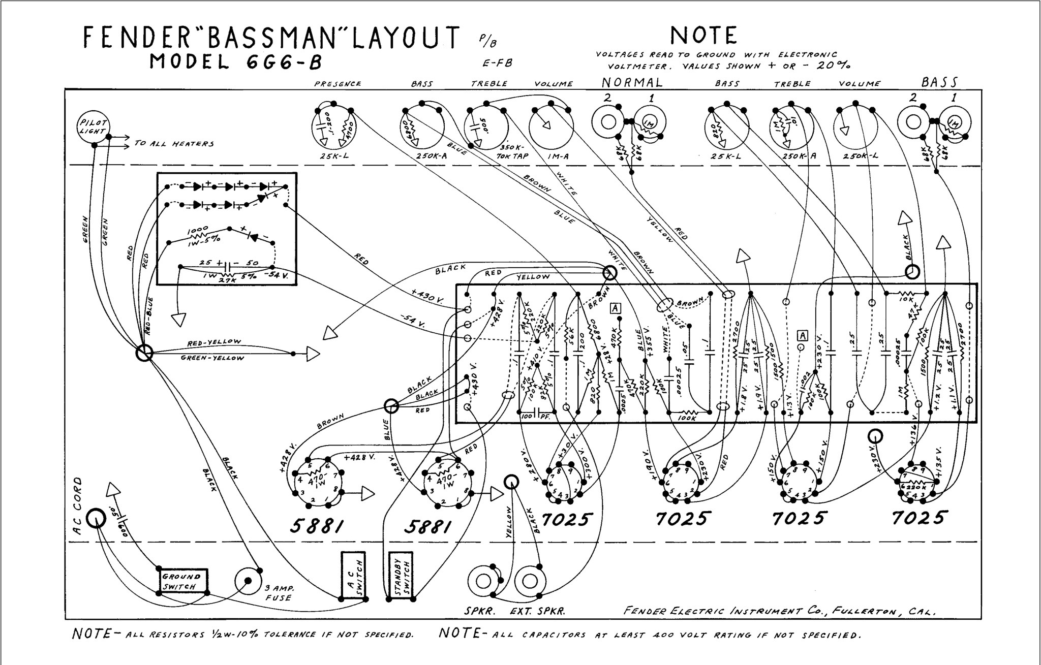 How To Capture Brian Setzers Tone Gads Ramblings Gretsch 5120 Wiring Diagram Thats