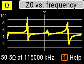 AA-230Zoom-CableImpedance