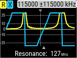 AA-230Zoom-RXChart