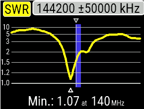 AA-230Zoom-SWRChart