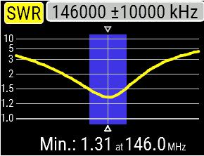 AA-270Zoom-SWR3