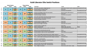 Guild-Liberator-Elite-Switch-Positions