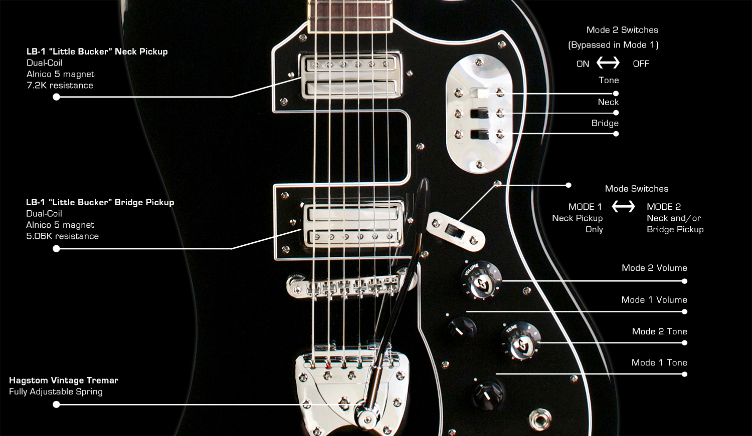 Guild Newark Street S200 T Bird Gads Ramblings Magnetic Pickup Combined Wiring And Pots Telecaster Guitar Forum Electronics
